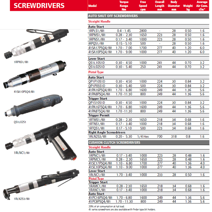 screw-dirver